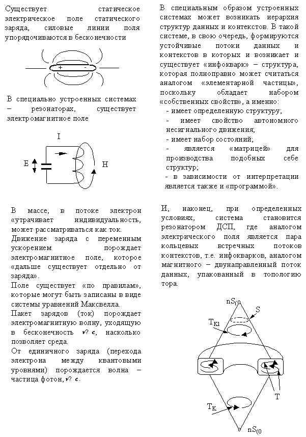 В.М.Лачинов А.О.Поляков :